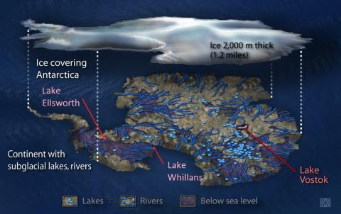 Figure depicting Antarctica's network of subglacial rivers and lakes